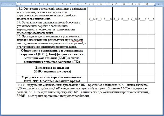 Журнал контроля качества медицинской помощи образец